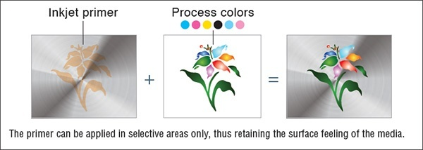 * Inkjet primer cannot be used in conjunction with LF-200 inks.