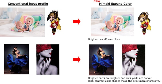 Effectiveness of Mimaki Expand Color, a new input profile of RasterLink6