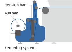 Rolled textile feeding unit