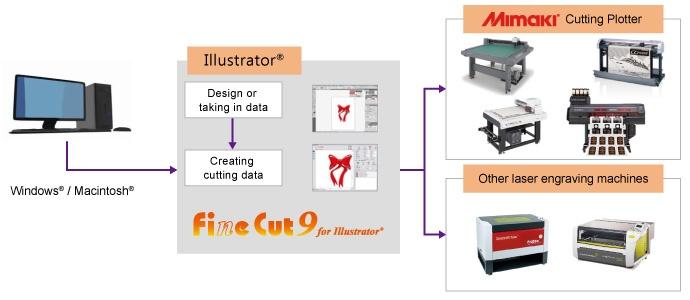 FineCut9 for Illustrator