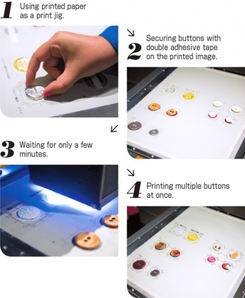 1. Using printed paper as a print jig. 2. Securing buttons with double adhesive tape on the printed image. 3. Waiting for only a few minutes. 4. Printing multiple buttons at once.